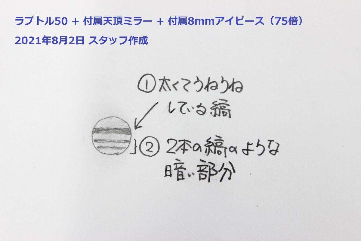 f:id:starbase:20210807205727j:plain