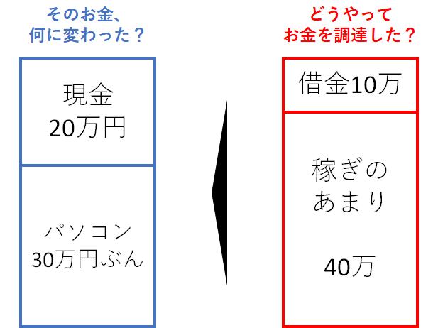 f:id:starbow:20180703014035p:plain