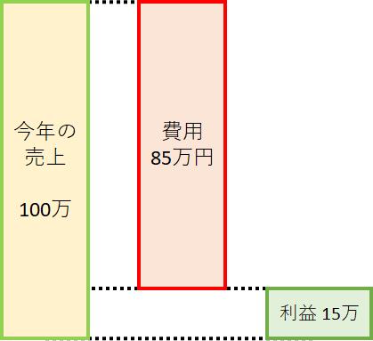 f:id:starbow:20180703020650p:plain