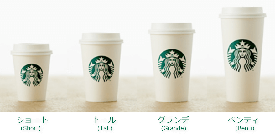 starbucks size short tall grande Venti