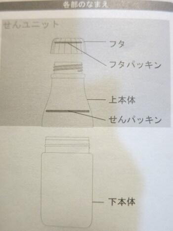 サニーボトル 68