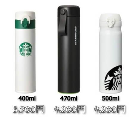 ステンレスボトルの値段の一例