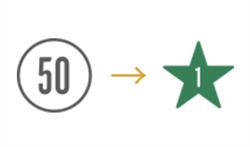 Green Starの集め方