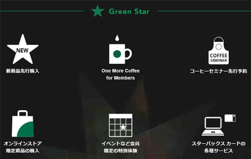Green Starの特典