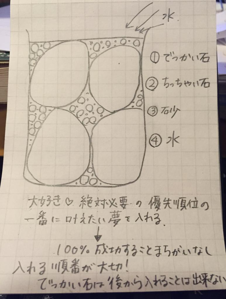 f:id:starskywalk-hiro-yuna:20151208214314p:plain