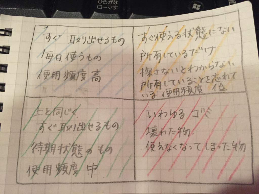 f:id:starskywalk-hiro-yuna:20151211002531j:plain