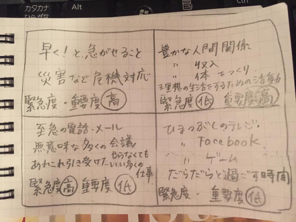 f:id:starskywalk-hiro-yuna:20151211231506j:plain