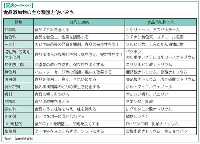 f:id:starskywalk-hiro-yuna:20151214005752j:plain