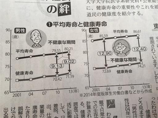 f:id:starskywalk-hiro-yuna:20160920103235j:image