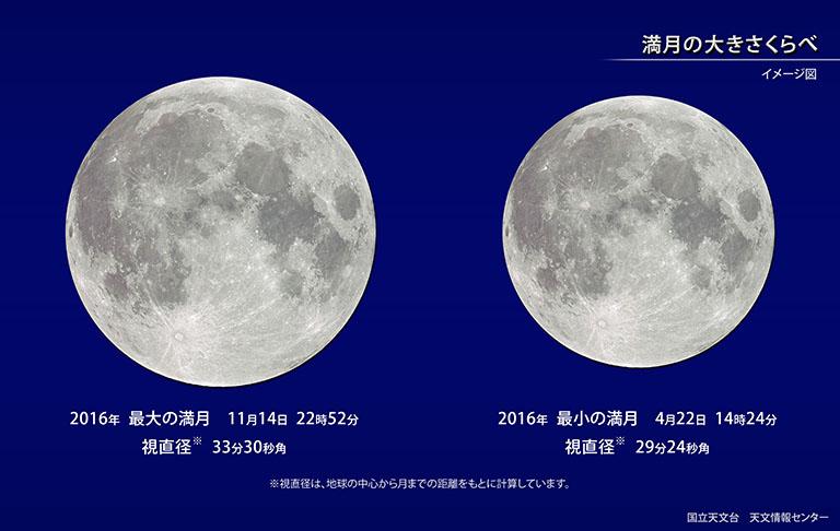 f:id:starskywalk-hiro-yuna:20161111173333j:plain