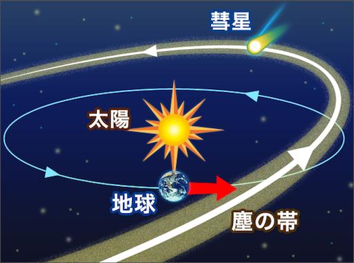 f:id:starskywalk-hiro-yuna:20161117093436p:image