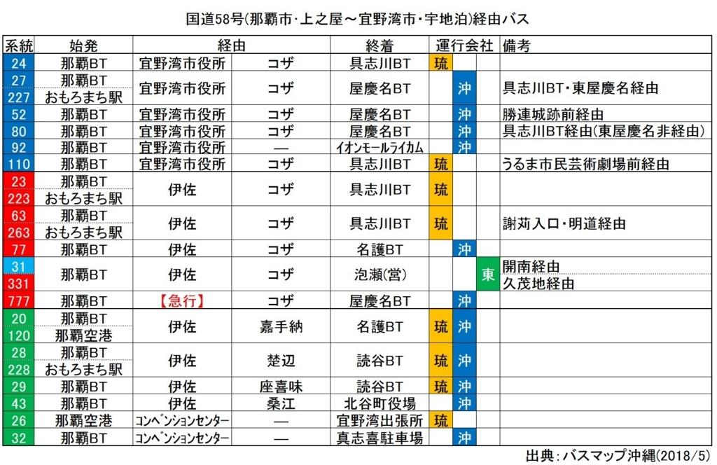 f:id:stationoffice:20180502233331j:plain
