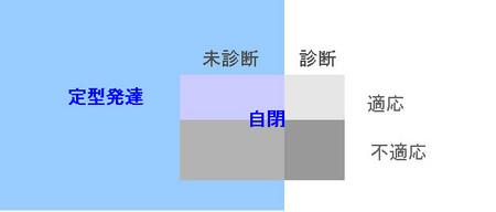 f:id:steel-blue:20061016141735j:image