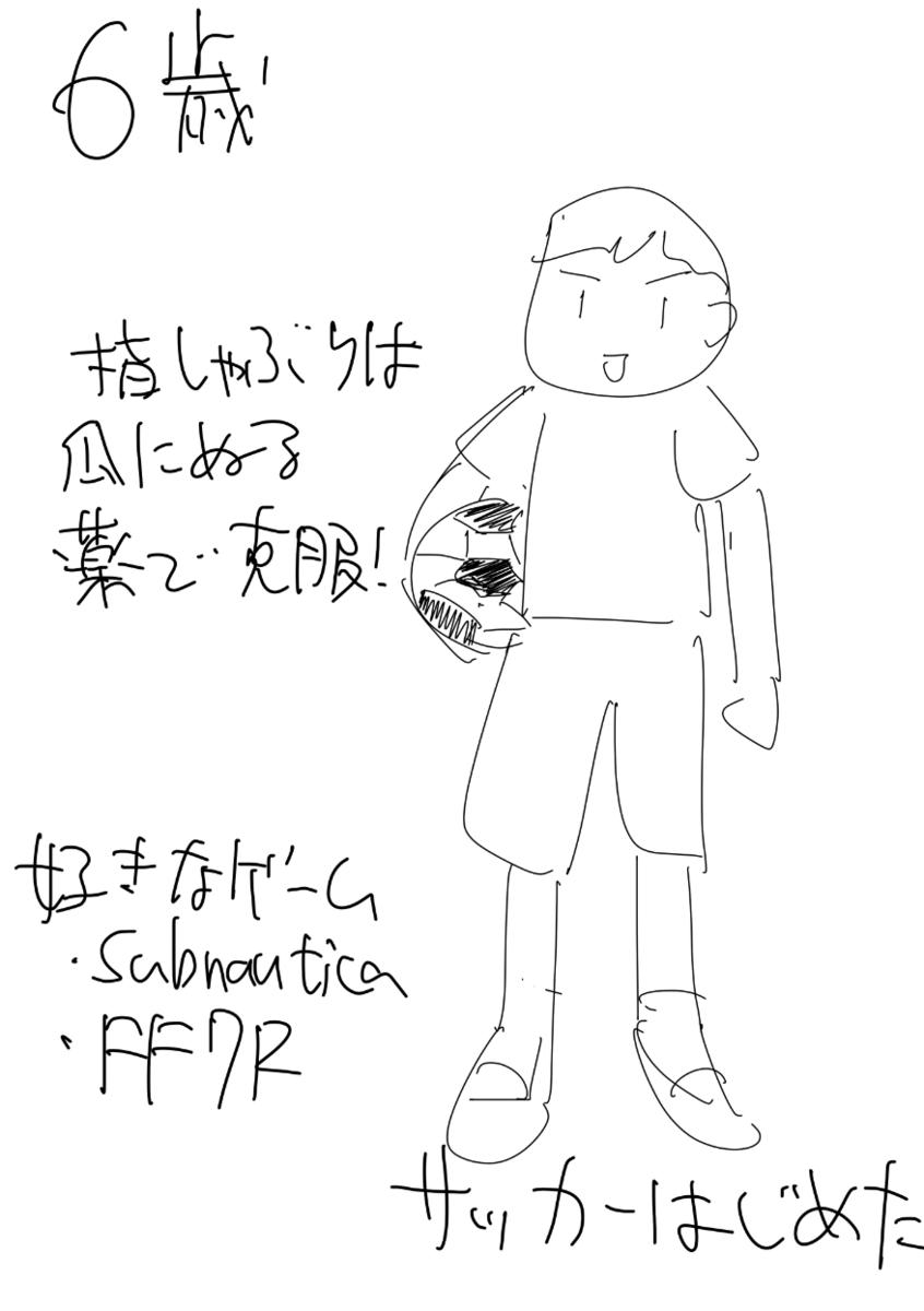 6歳報告画 サッカーを始めた