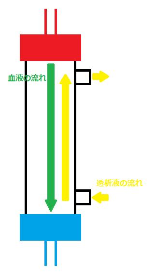 f:id:stelar:20180129181923p:plain