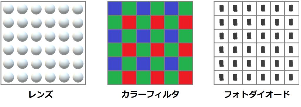 f:id:stelar:20180204183607p:plain