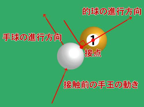 f:id:stelliter:20200620201810j:plain
