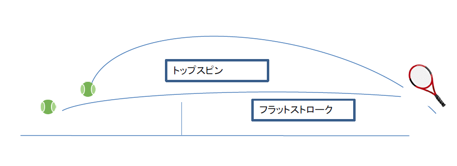 f:id:stelliter:20200727233752p:plain