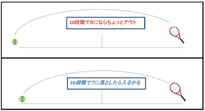 f:id:stelliter:20200728234310p:plain