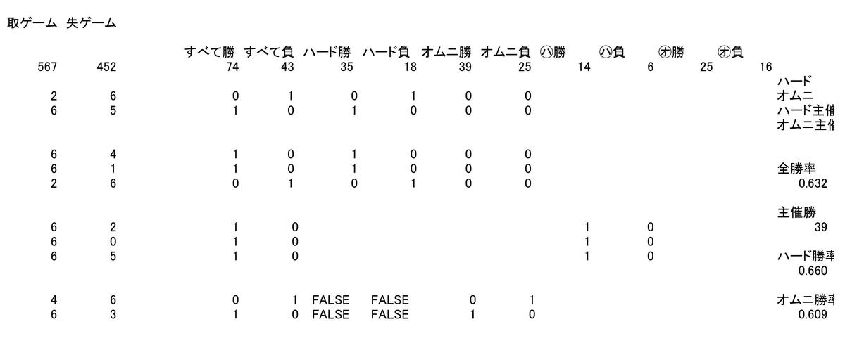 f:id:stelliter:20200803220838j:plain