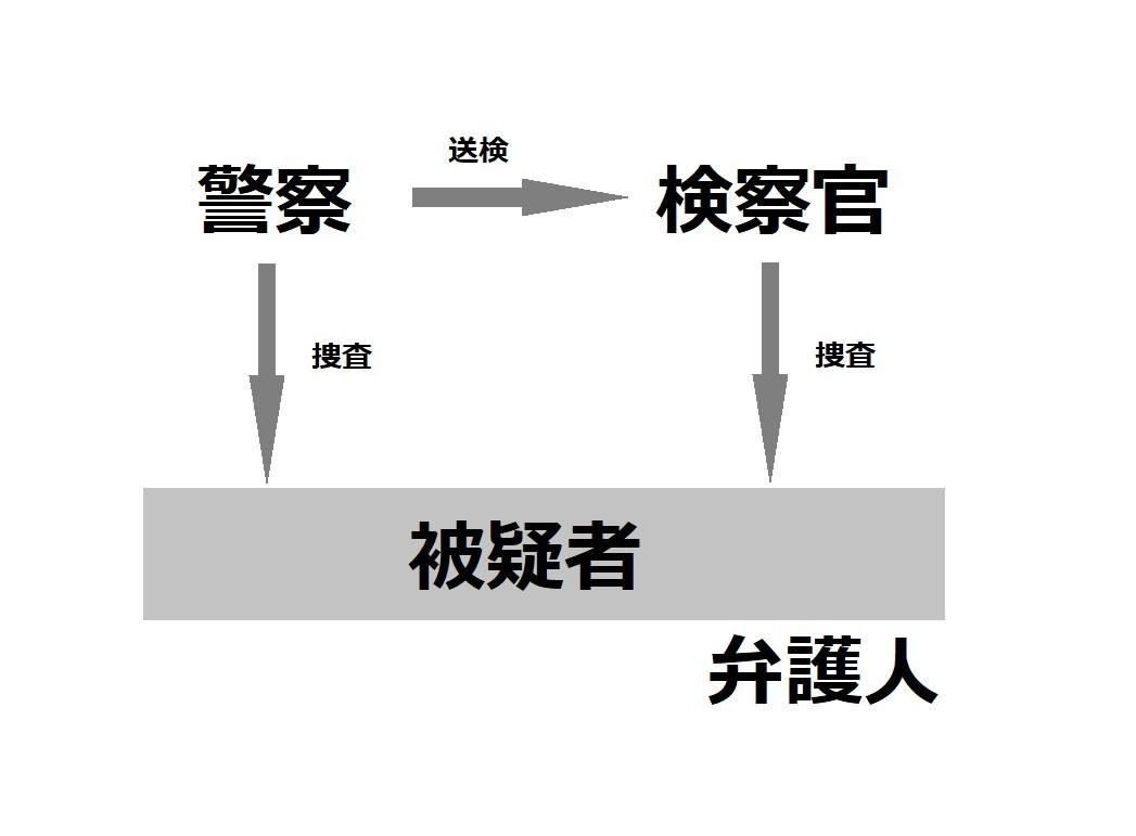 f:id:step-pedia:20200506224232j:plain