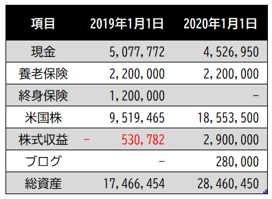 f:id:stepping:20200103060441p:plain