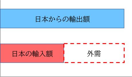 f:id:stepping:20200128140100p:plain