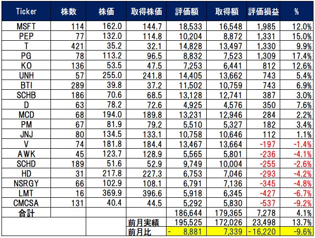 f:id:stepping:20200305034403p:plain