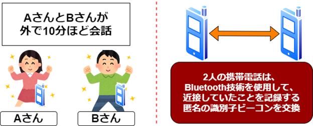 f:id:stepping:20200530132425p:plain