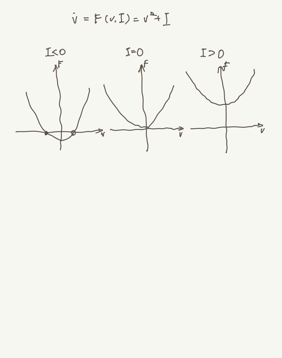 f:id:stheno2010:20210610210727p:plain