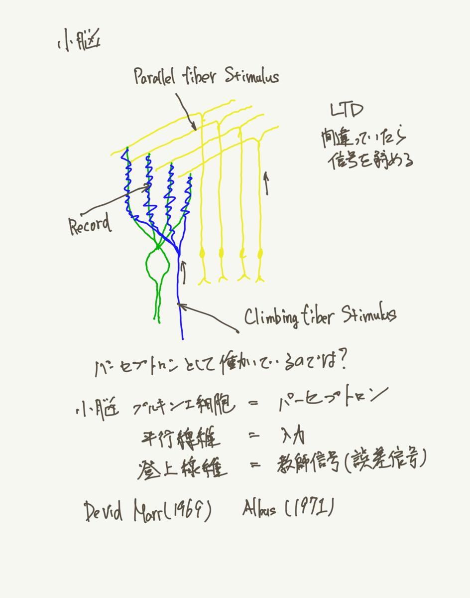 f:id:stheno2010:20210622213058p:plain