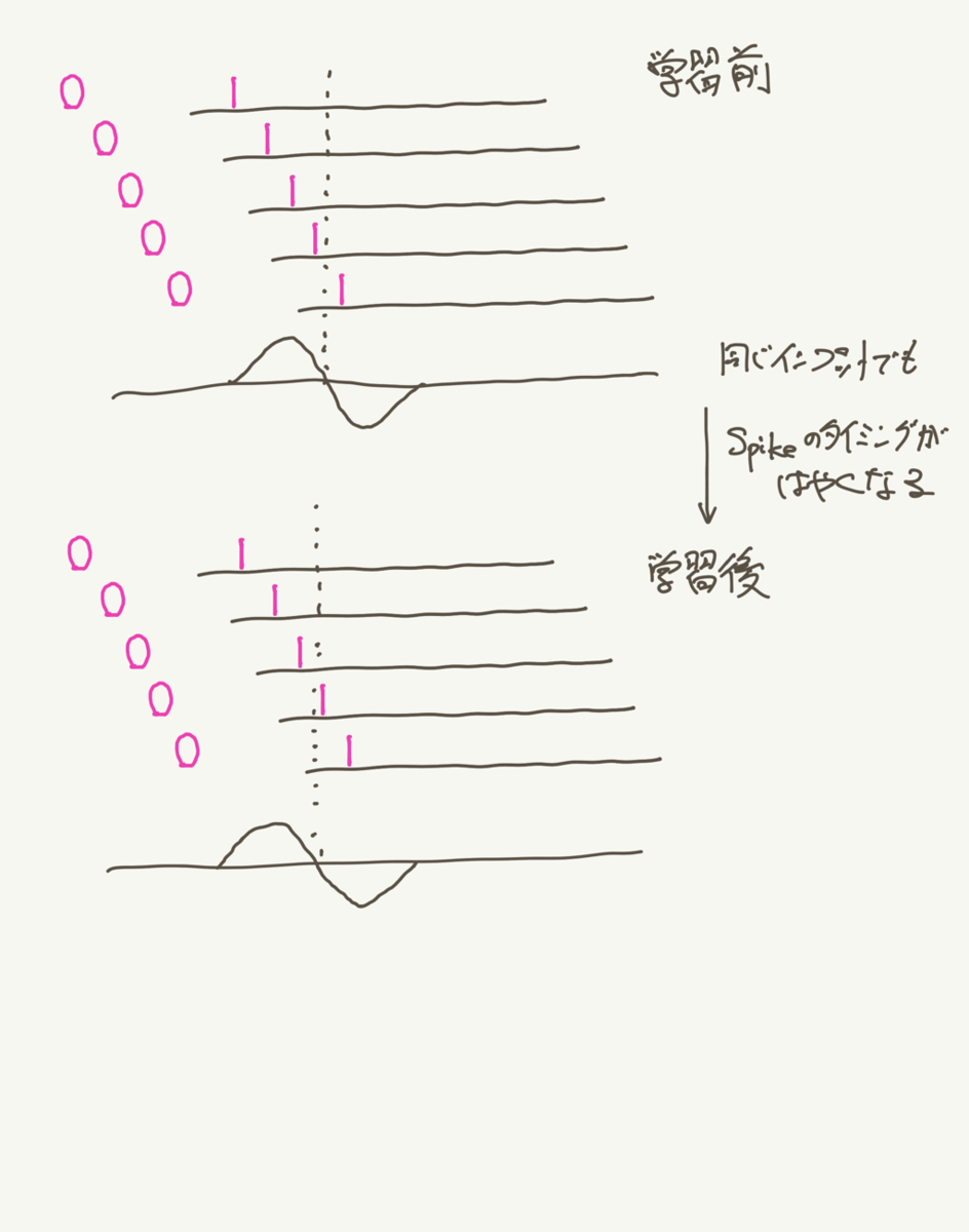 f:id:stheno2010:20210724015829p:plain