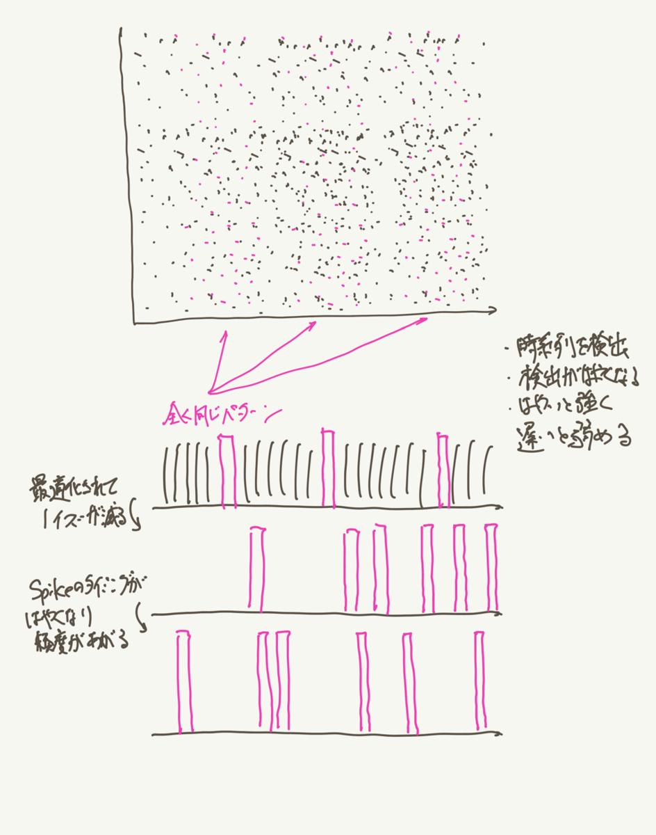 f:id:stheno2010:20210724015841p:plain