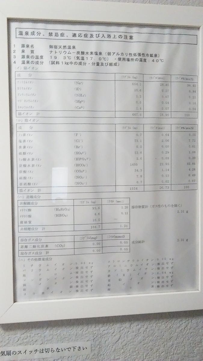 f:id:sticknumber31:20200730234317j:plain