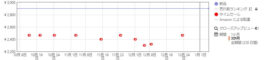 f:id:stjun:20200104175221p:plain