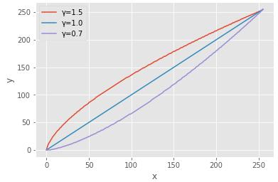 f:id:stjun:20200208180543p:plain