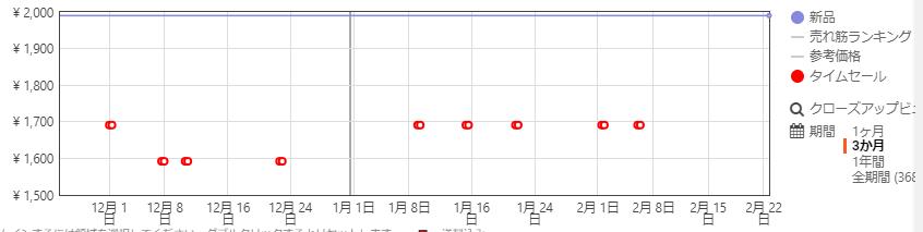 f:id:stjun:20200222174850p:plain
