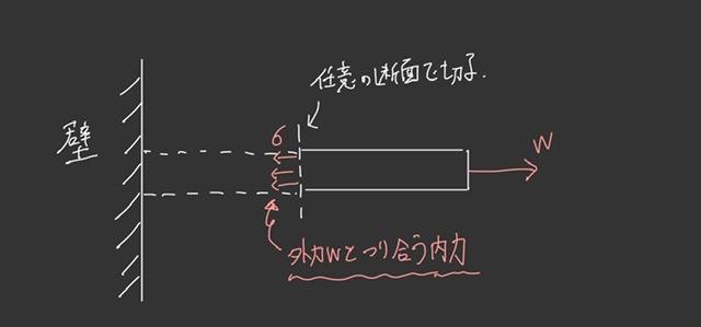 f:id:stjun:20200315185703j:plain