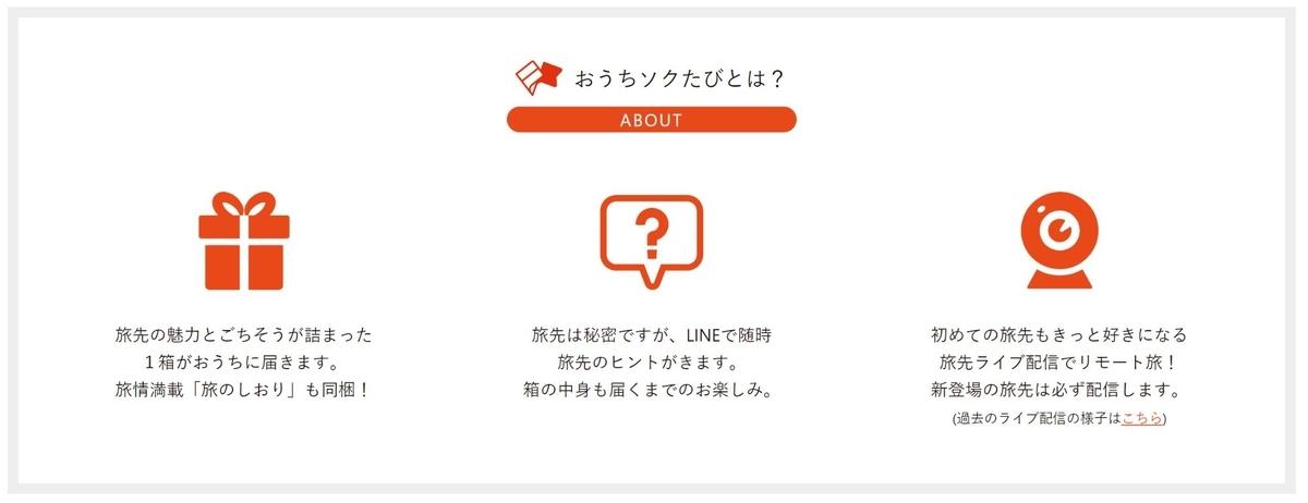 f:id:stk5:20200801144303j:plain