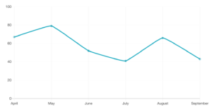 chart_sample_1
