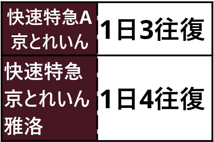 f:id:stn8003:20210325084033p:plain