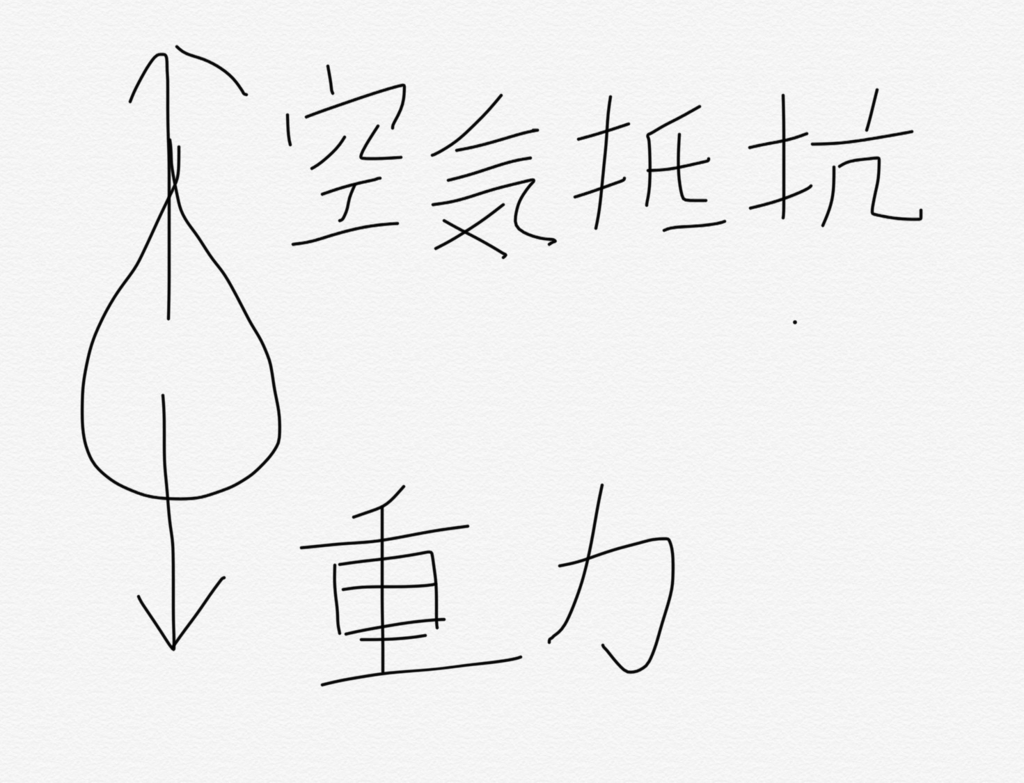 f:id:stokesparameter:20160913024648j:plain