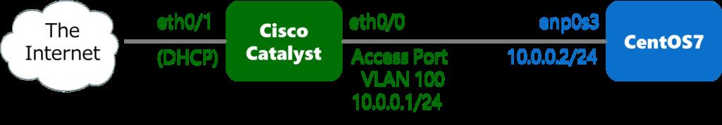 f:id:stopendy:20180726210526p:plain