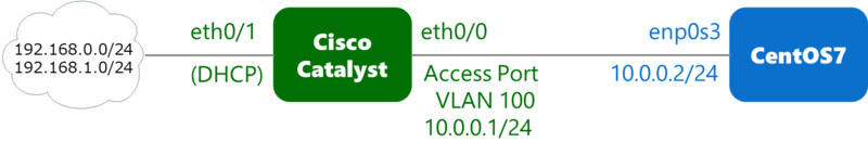 f:id:stopendy:20180929195101p:plain