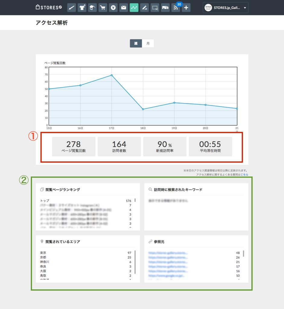 数字からネットショップを分析してみよう〜アクセス解析の画面〜