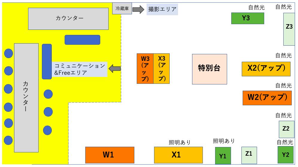 STORES.jpのイベント:第2回TACOS『商品写真の撮り方講座』レポート