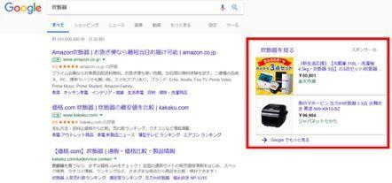 ネットショップ運営に際して知っておきたい効果的な広告とは?