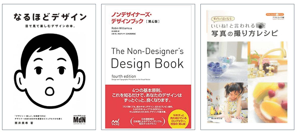 【第5回TACOS】ECサイトにおけるSEO対策とは?〜STORES.jpでできるSEO対策を学ぼう〜『売れるストアデザインと良いストアデザイン〜素人にもオススメデザイン参考書〜