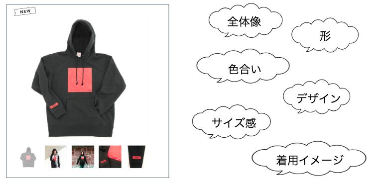 ネットショップで商品写真が大切な理由その1:アイテムの情報を伝える役割