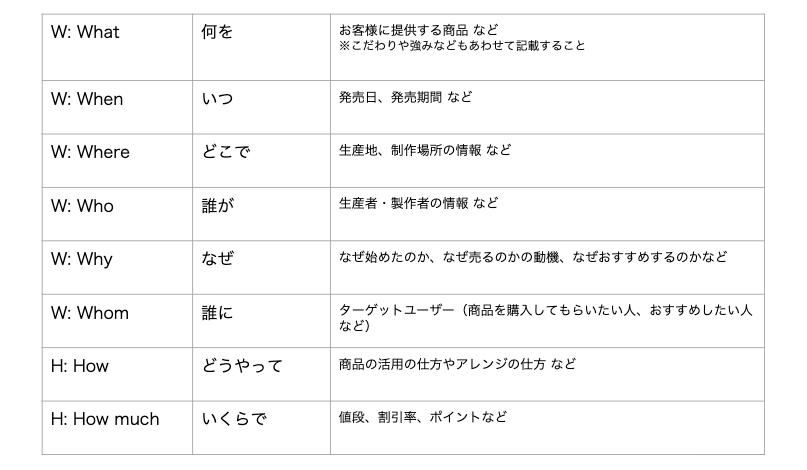 TACOS#9 STORES.jp入門講座